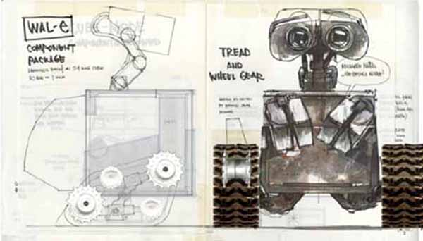 WALL-E Concept Art And BURN-E Short Film